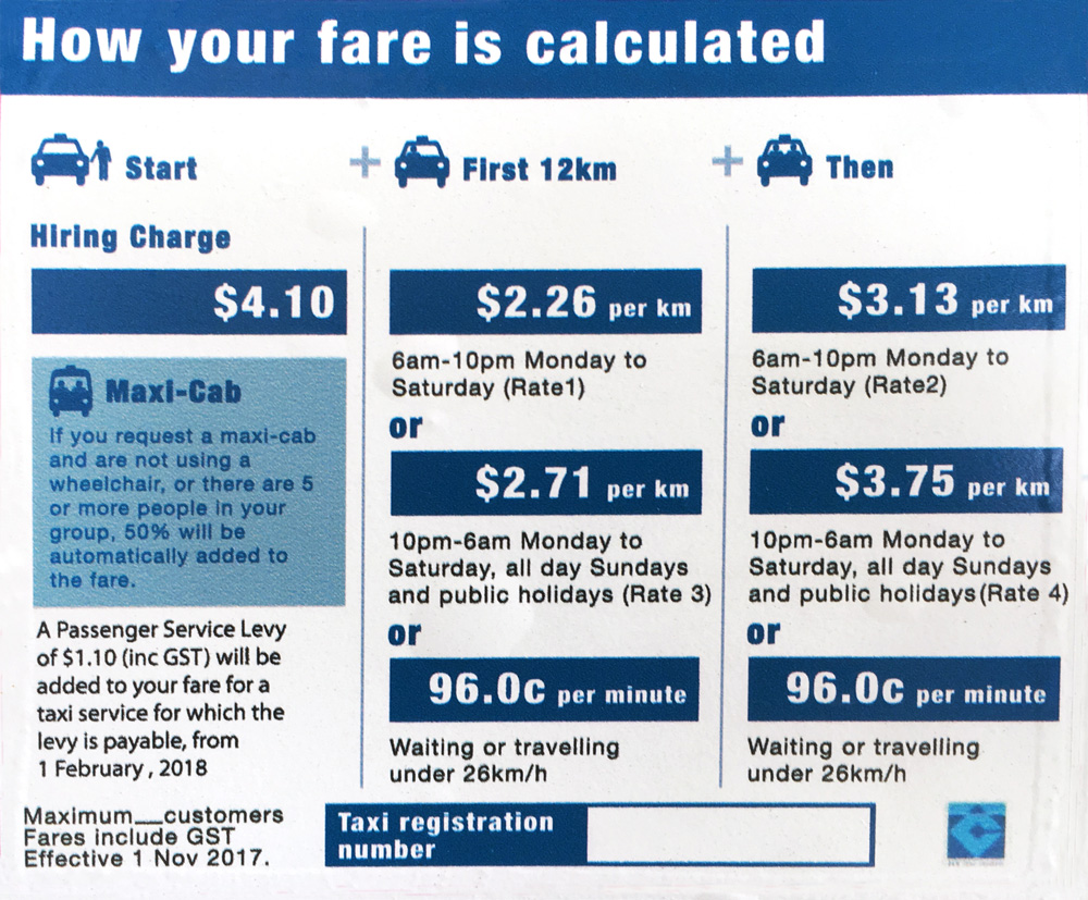 How is the Taxi Fare Calculated